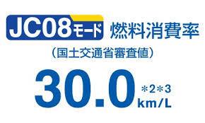 日本の燃費基準